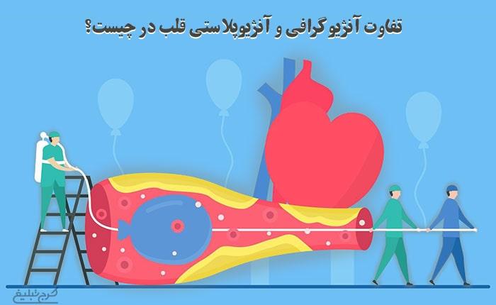 تفاوت آنژیوگرافی و آنژیوپلاستی قلب در چیست؟
