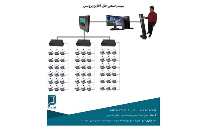 سیستم صنعتی قفل آنلاین پروسس