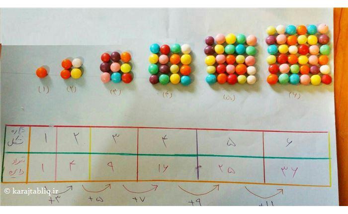 کارگاه ریاضی -کلاس پنجم